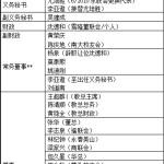 林连玉基金第七届(2008-2011)董事名表