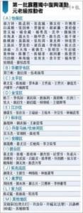 perak duzhong fuxing name list